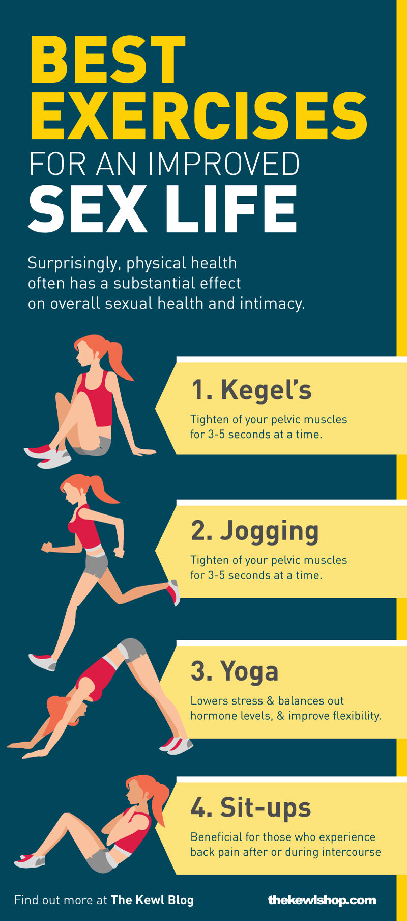 How Fitness Impacts Your Sex Life - And What To Do About It, Infographic, Exercise