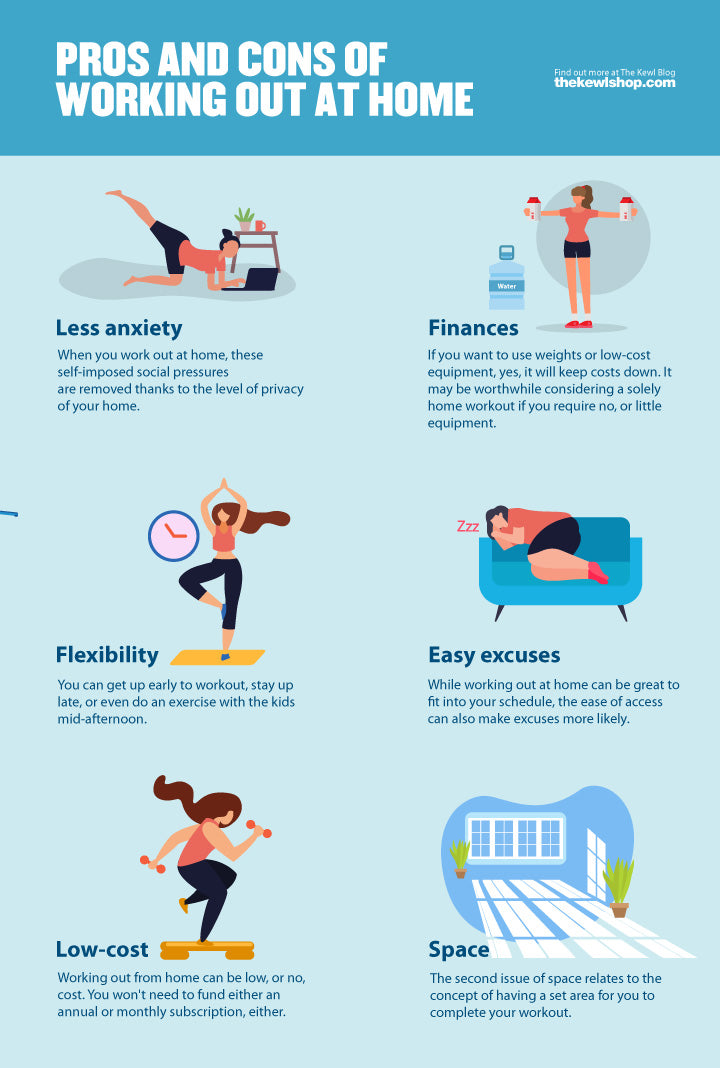 Pros and Cons of Working Out at Home, Pinterest