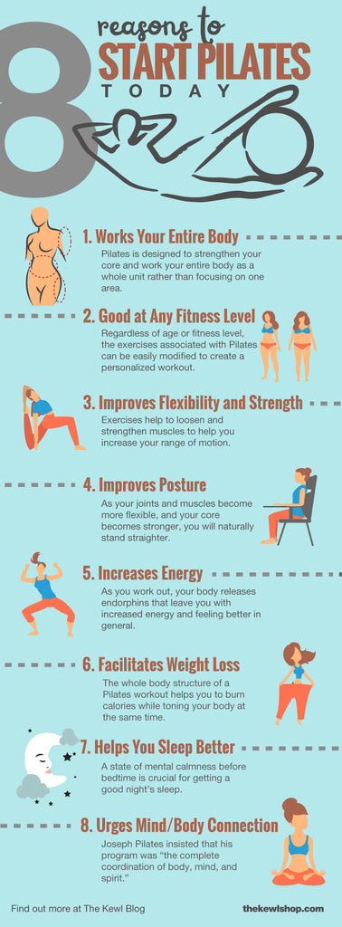 8 Reasons To Start Pilates Today, Infographic