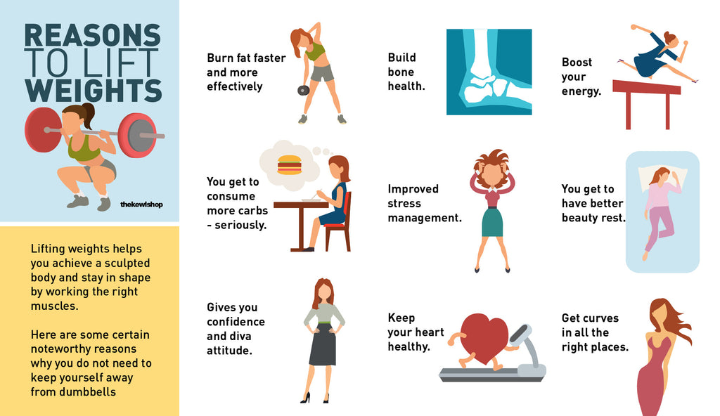 infographic girl reasons to lift weights