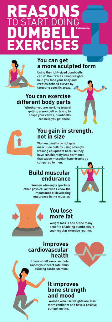 infographic - reasons to use dumbbells