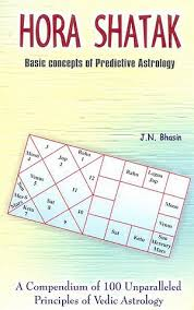 Hora Shatak, Basic Concepts of Predictive Astrology