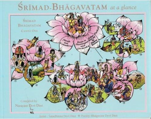 Srimad-Bhagavatam at a glance(Canto One)