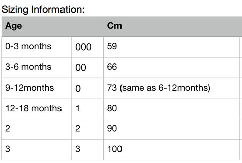 Table with three columns explaining sizing in age, symbol and cm, 0-3months=000=59cm, 3-6months=00=66cm,9-12months=0=73cm (same as 6-12months), 12-18months=1=80cm, 2=2=90cm, 3=3=100cm