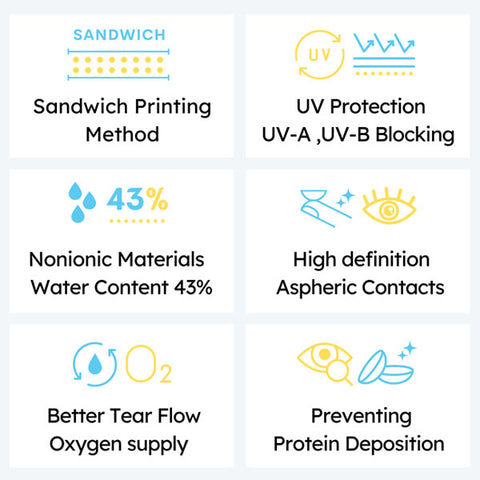 UV protection Contact lens