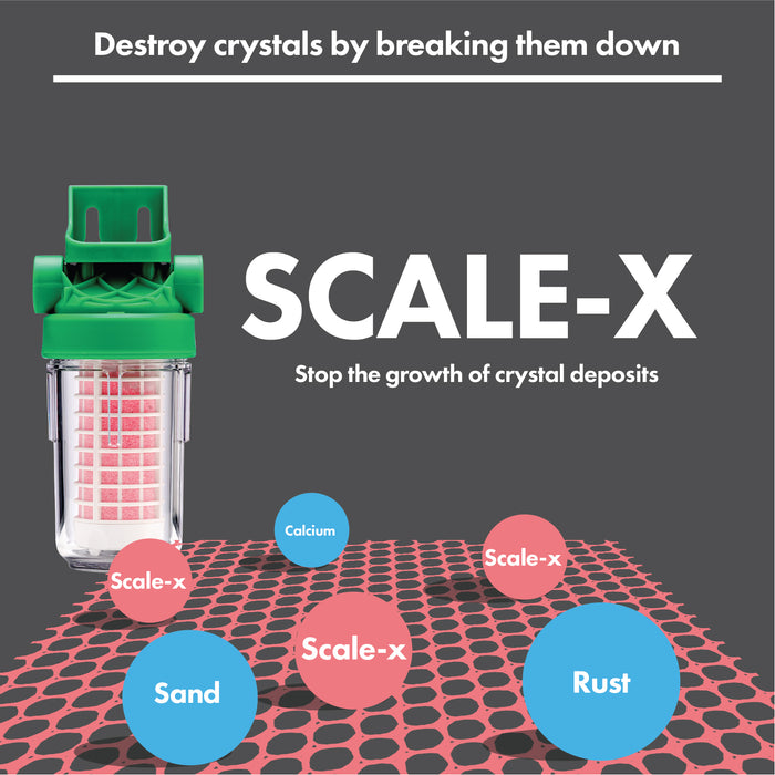 Ecosoft Scalex In-LIne Scale Inhibitor for Water Heaters