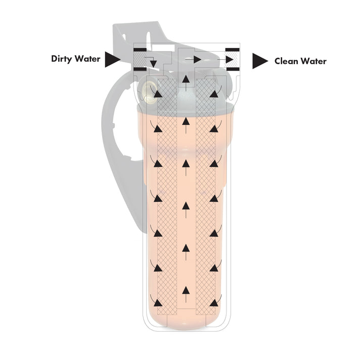 "Ecosoft 1/2"" Sediment (Stage 1) Filter for Hot Water with Housing"
