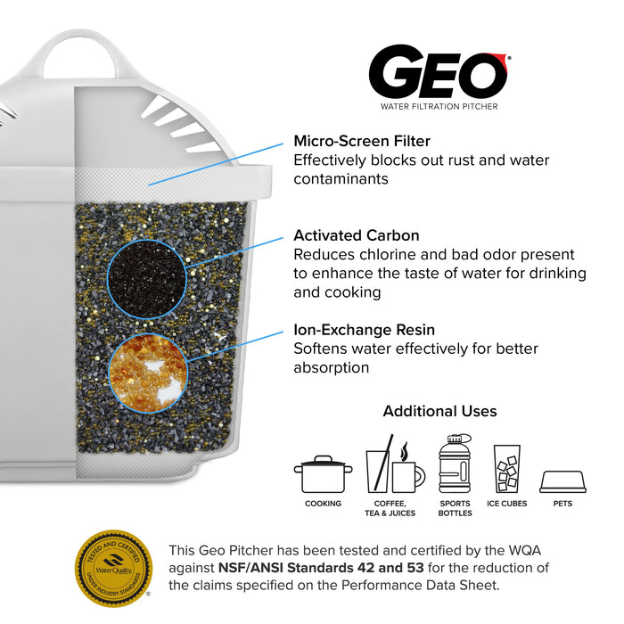 Geo BPA-Free  2-Liter Water Filtration Pitcher