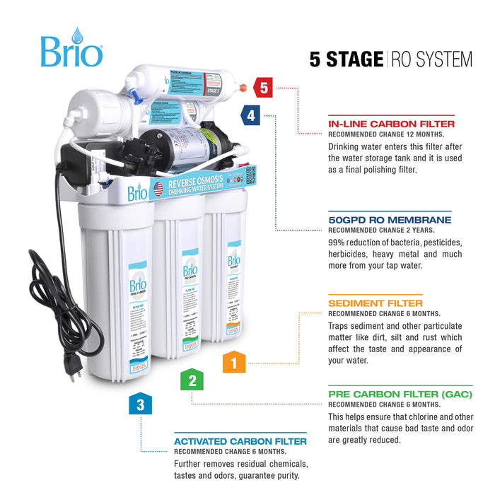 5 Stage Reverse Osmosis Water Filter System with Pump, RO, Brio Essential