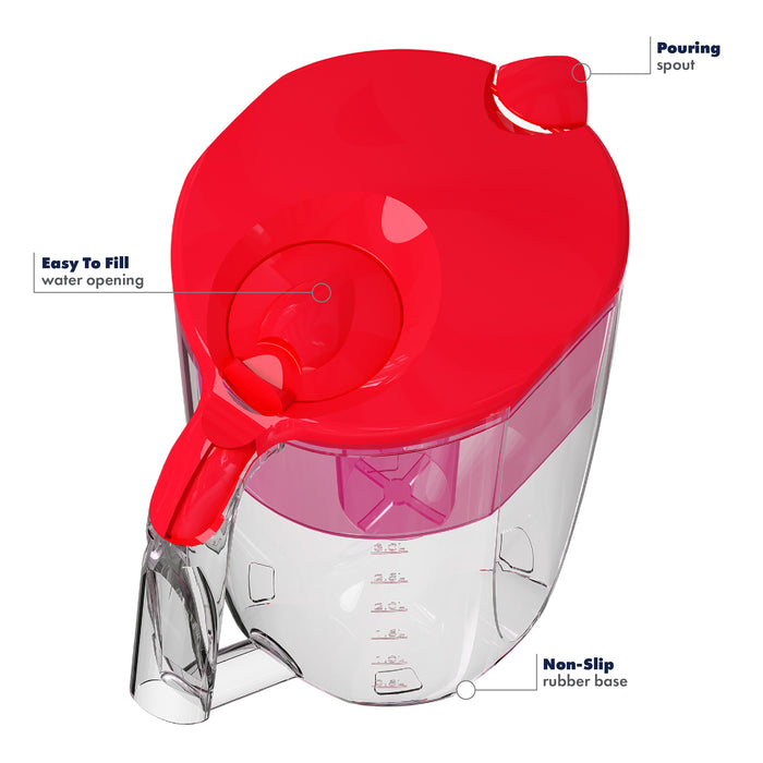 Ecosoft Maxima 5L Red Pitcher Filter