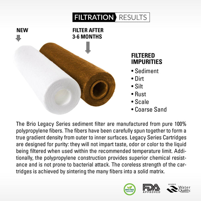 "Brio Legacy Quick Change 10"" Sediment Filter for 1st stage of RO System"