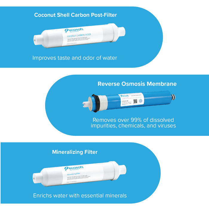6 Stage Reverse Osmosis Water Filter System with Mineralization, RO, Ecosoft Absolute