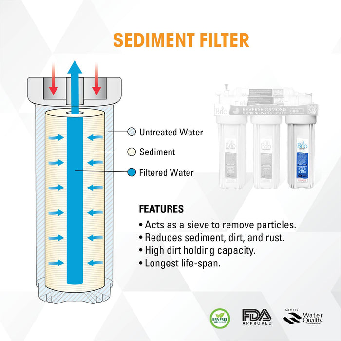 "Brio Signature 5 Micron, 2.5"" X 10"" Pp Sediment Filter"