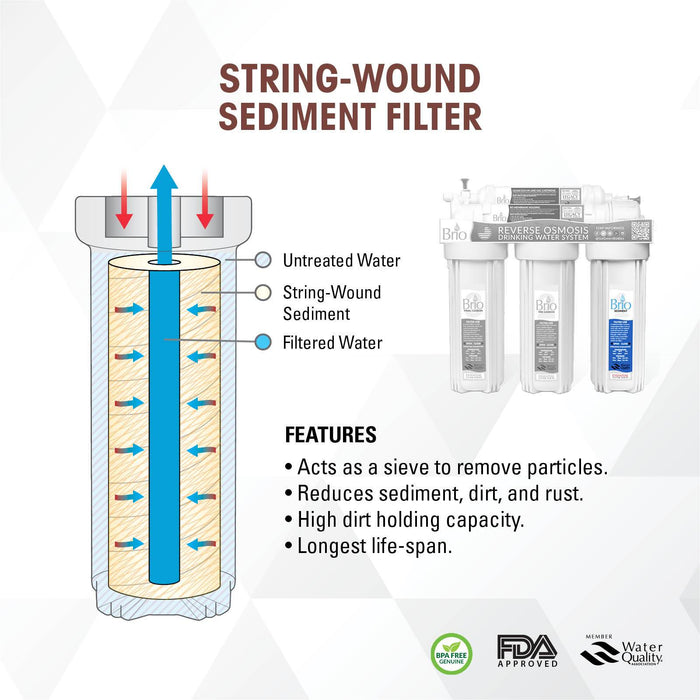 "Brio Signature 2.5"" X  10"" Yarn Wound Pp Sediment Filter for Residential RO System"