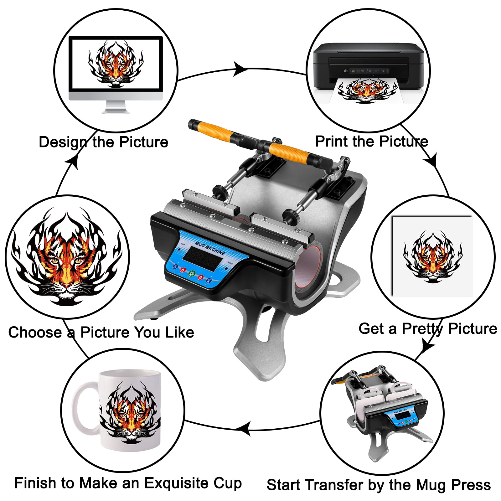 Vevor 5 In 1 Mug Heat Press 280w Transfer Sublimation Machine Coffee/cup Printer