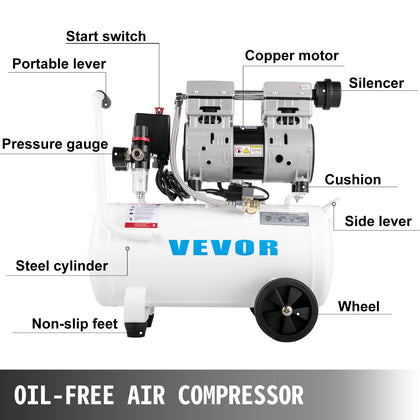 Ultra Quiet Air Compressor, Quiet Air Compressor 7.9 Gallon, Oil Compressor