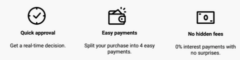 Text - Buy Now, Pay Layer with Shop Pay