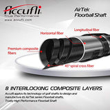 ACCUFLI XORO Black