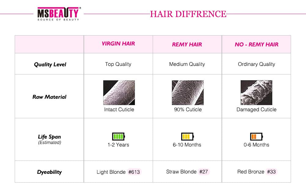 Msbeauty Brazilian 8A Virgin Human Hair 3 Bundles Sale - MSBEAUTY HAIR