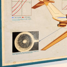Load image into Gallery viewer, 1960s Rare Decorative Russian Transport/Aeronautical Sign
