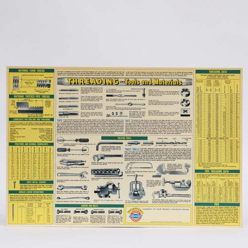 1964 Vintage American Educational Chart - Threading