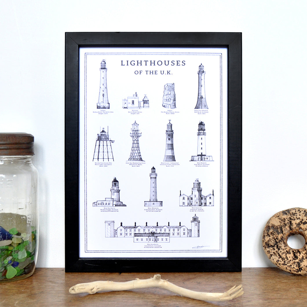 Lighthouses of the UK Info Chart - A4
