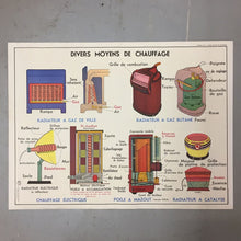 Load image into Gallery viewer, Double Sided French School Poster - Le Chauffage & Divers Moyens de Chauffage