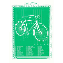 Load image into Gallery viewer, Information Print - The Anatomy of a Bicycle