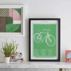 Information Print - The Anatomy of a Bicycle