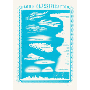 Information Print - Cloud Classification