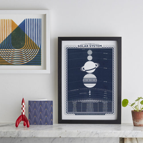 Information Print - The Solar System
