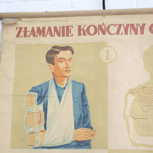 Load image into Gallery viewer, 1950s Polish Canvas First Aid Chart - Broken Arm