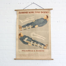 Load image into Gallery viewer, 1950s Polish Canvas First Aid Chart - Broken Leg