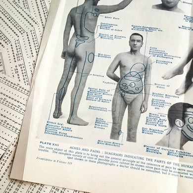 Vintage Medical Pages - Aches & Pains
