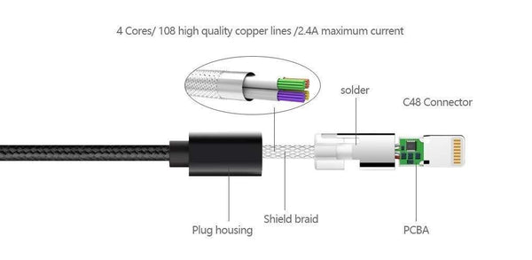 Canvas Fabric Fast Charging Data Cable Black for Iphone