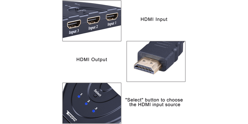 HDMI Switch 3 Port 4K HDMI Switcher 3x1 Switch HDMI | Tendak