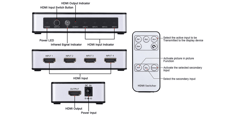 4K HDMI Switch 4 in 1 out with PIP |Tendak - sztendak