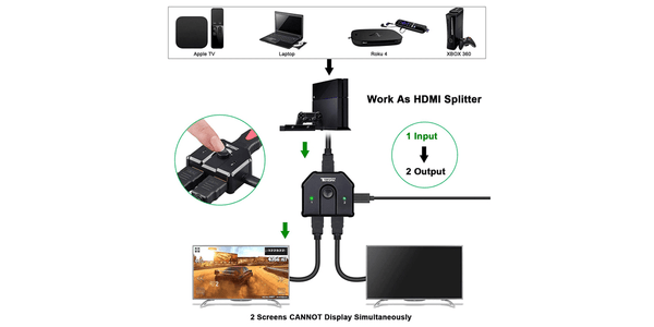 2 Port Bi-Directional HDMI 2 0 Switcher Splitter Support 4K@60HZ 3D with  USB Power Cable