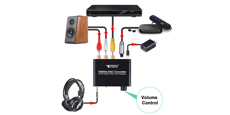 Digital to Analog Audio Converter Digital Optical Toslink Coaxial Inputs to RCA Audio Adapter | Tendak