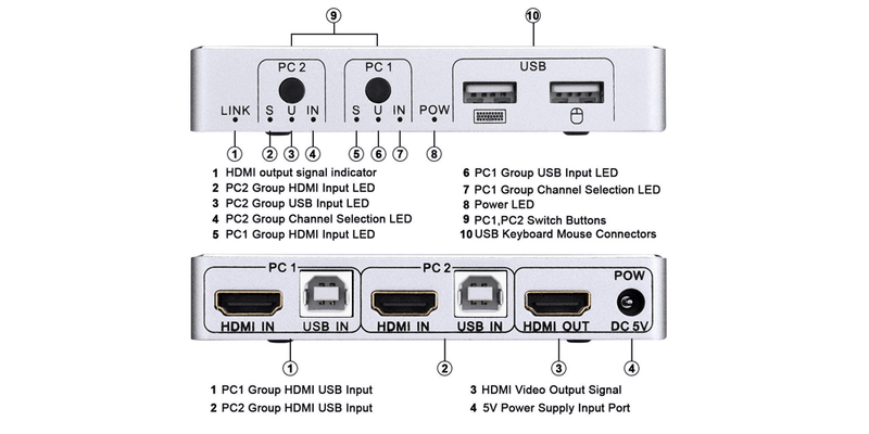 hdmi kvm switch  | Tendak