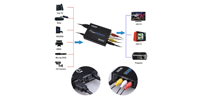 Convert HDMI signal to S-video analog video and L / R audio | Tendak