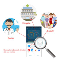 Handheld Bluetooth Finger Mobile APP Pulse Oximeter Automatic Memory 24 Hour Spo2 PR Monitor Adult Kids Neonate Oximetro CE PDA