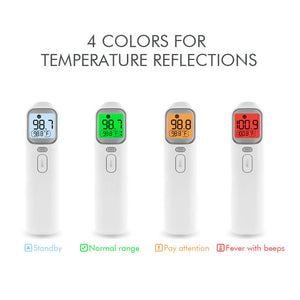 Buy 1 Get 1 Free! No Touch Infrared Thermometer Forehead/ Ear Thermometer For Baby Adult Elderly