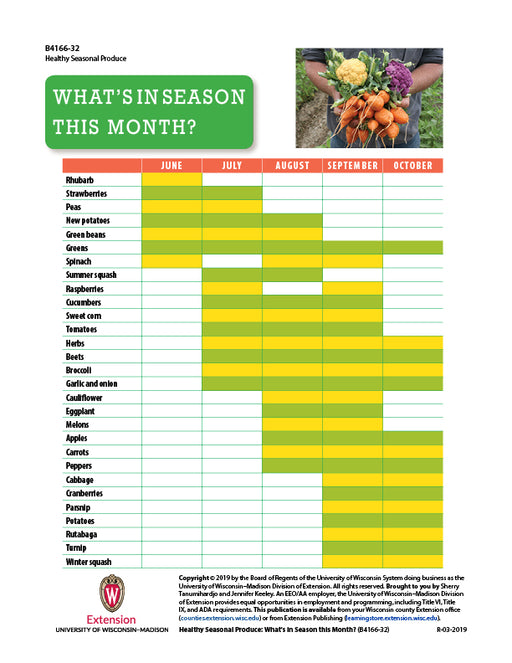 Healthy Seasonal Produce: What's in Season this Month?