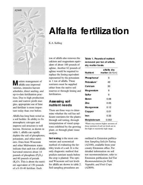 Alfalfa Fertilization