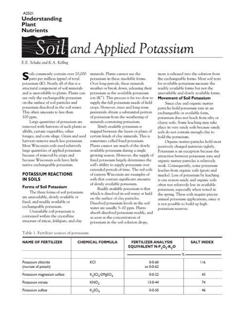 Understanding Plant Nutrients: Soil and Applied Potassium
