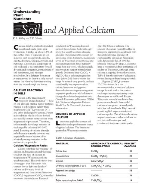 Understanding Plant Nutrients: Soil and Applied Calcium