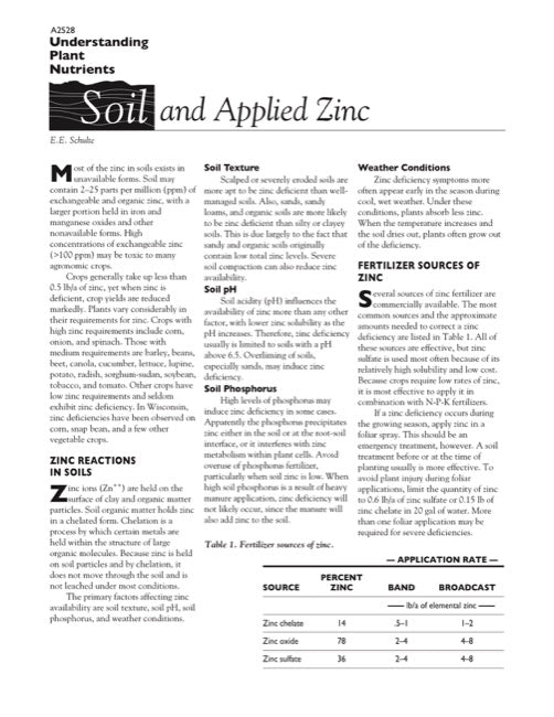Understanding Plant Nutrients: Soil and Applied Zinc