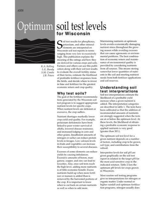 Optimum Soil Test Levels for Wisconsin