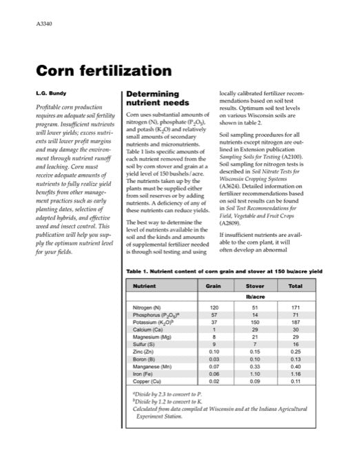 Corn Fertilization